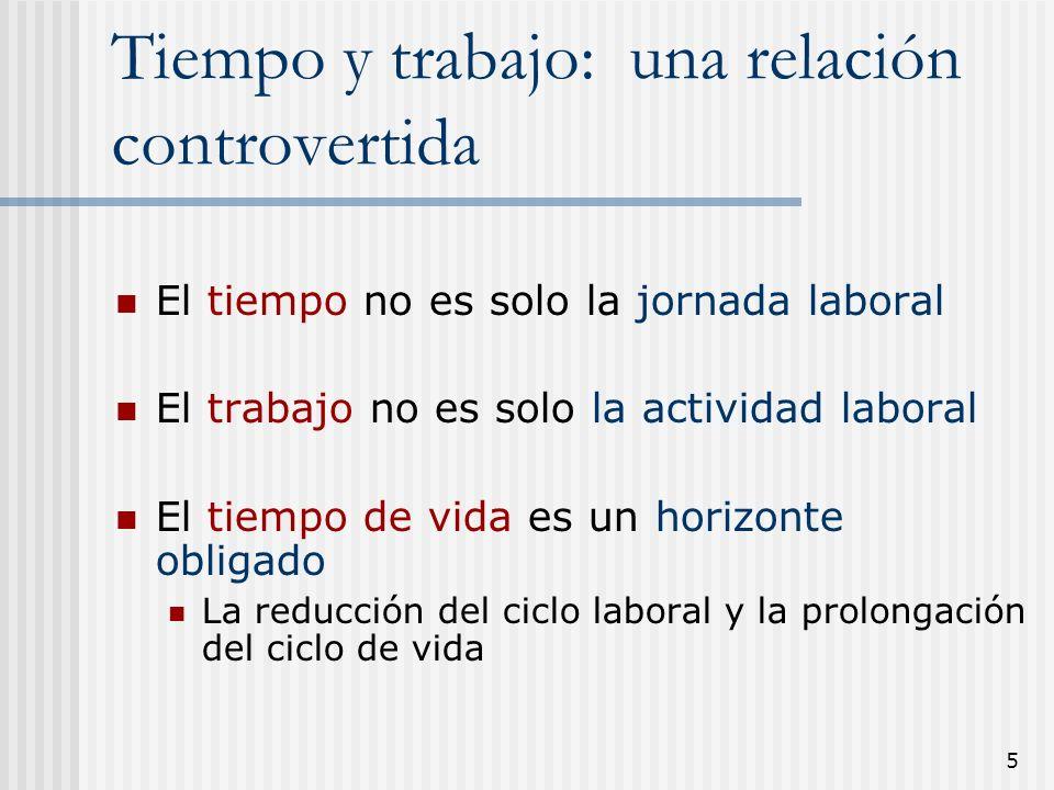 5 Tiempo y trabajo: una relación controvertida El tiempo no es solo la jornada laboral El trabajo no es solo la actividad laboral El tiempo de vida es