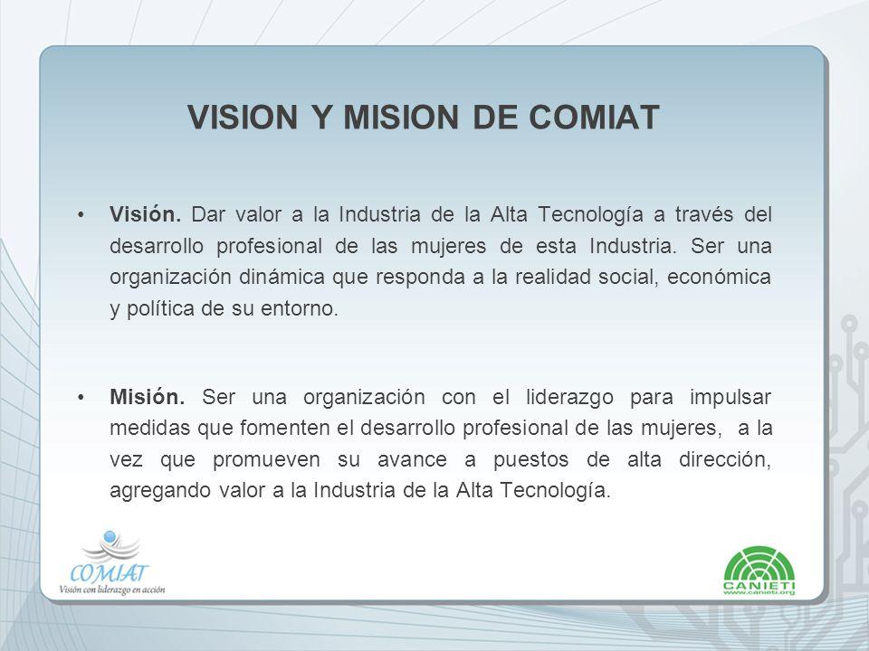 VISION Y MISION DE COMIAT Visión.
