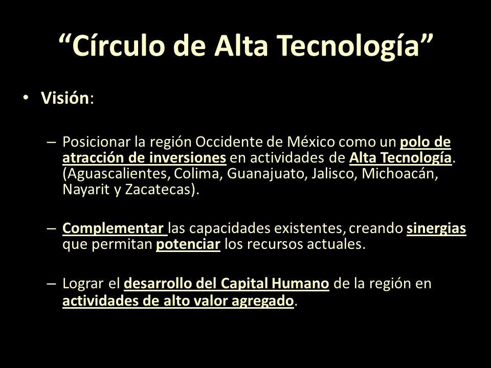 EDUCACIÓN EDUCACIÓN SUPERIOR (2007-2008) EstadoEscuelasAlumnos Jalisco237170,832 Guanajuato20685,091 Michoacán15077,487 Aguascalientes4032,404 Nayarit3825,742 Colima4216,600 Total713408,156