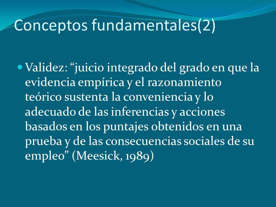 Conceptos fundamentales(2) Validez: juicio integrado del grado en que la evidencia empírica y el razonamiento teórico sustenta la conveniencia y lo ad