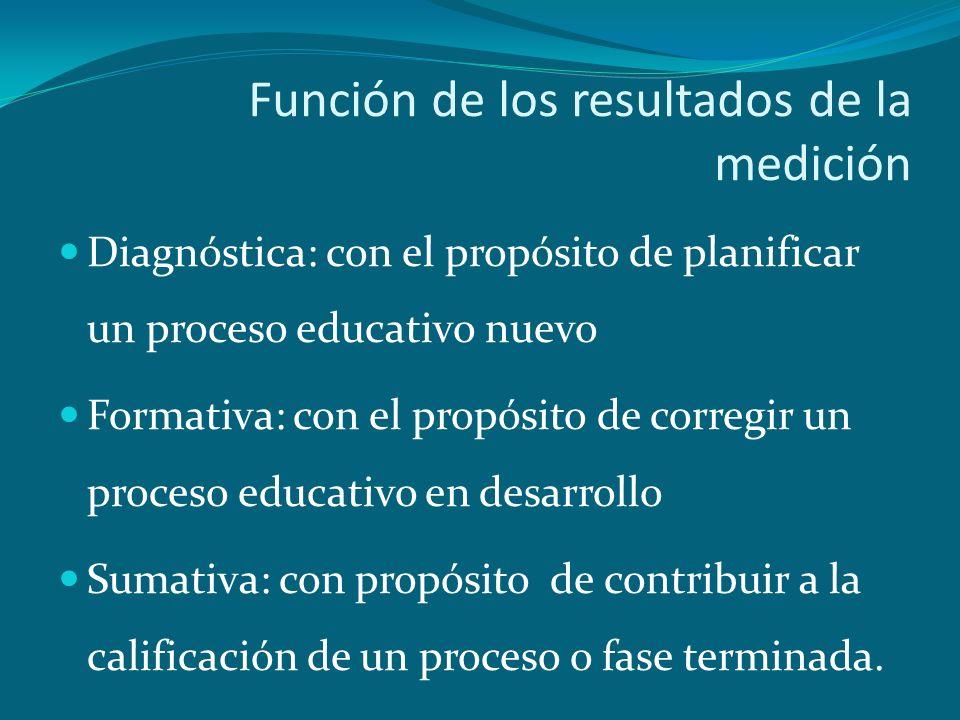 Función de los resultados de la medición Diagnóstica: con el propósito de planificar un proceso educativo nuevo Formativa: con el propósito de corregi
