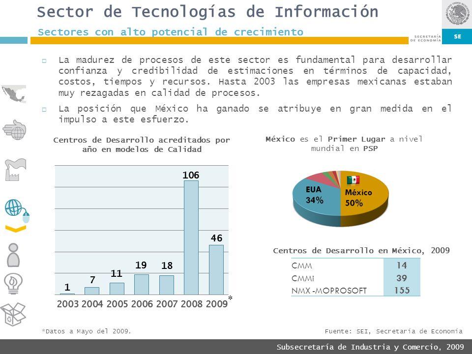 Subsecretaría de Industria y Comercio, 2009 La madurez de procesos de este sector es fundamental para desarrollar confianza y credibilidad de estimaci