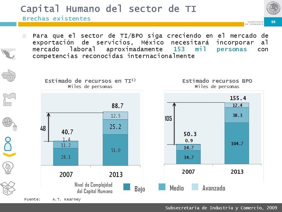 Subsecretaría de Industria y Comercio, 2009 Para que el sector de TI/BPO siga creciendo en el mercado de exportación de servicios, México necesitará i