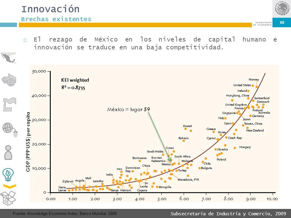 Subsecretaría de Industria y Comercio, 2009 El rezago de México en los niveles de capital humano e innovación se traduce en una baja competitividad. I