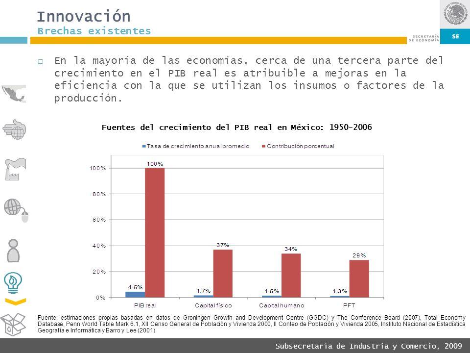 Subsecretaría de Industria y Comercio, 2009 Fuentes del crecimiento del PIB real en México: 1950-2006 Fuente: estimaciones propias basadas en datos de