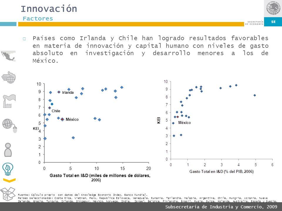 Subsecretaría de Industria y Comercio, 2009 Países como Irlanda y Chile han logrado resultados favorables en materia de innovación y capital humano co