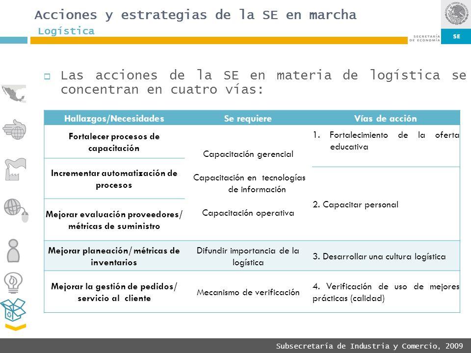 Subsecretaría de Industria y Comercio, 2009 Las acciones de la SE en materia de logística se concentran en cuatro vías: Hallazgos/NecesidadesSe requie