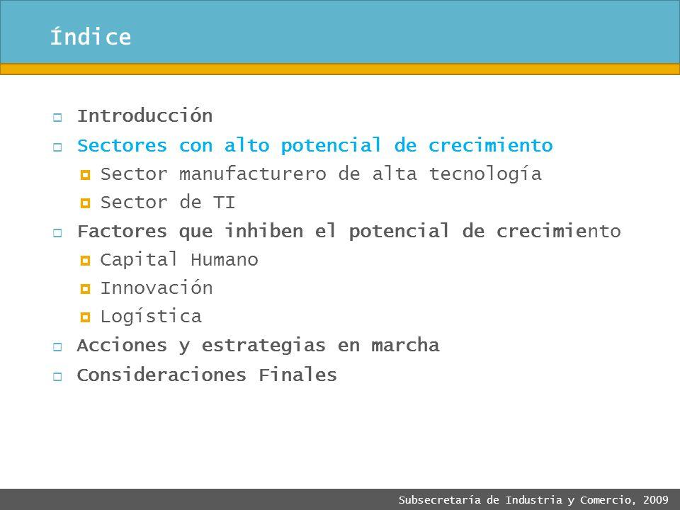 Subsecretaría de Industria y Comercio, 2009 Índice Introducción Sectores con alto potencial de crecimiento Sector manufacturero de alta tecnología Sec