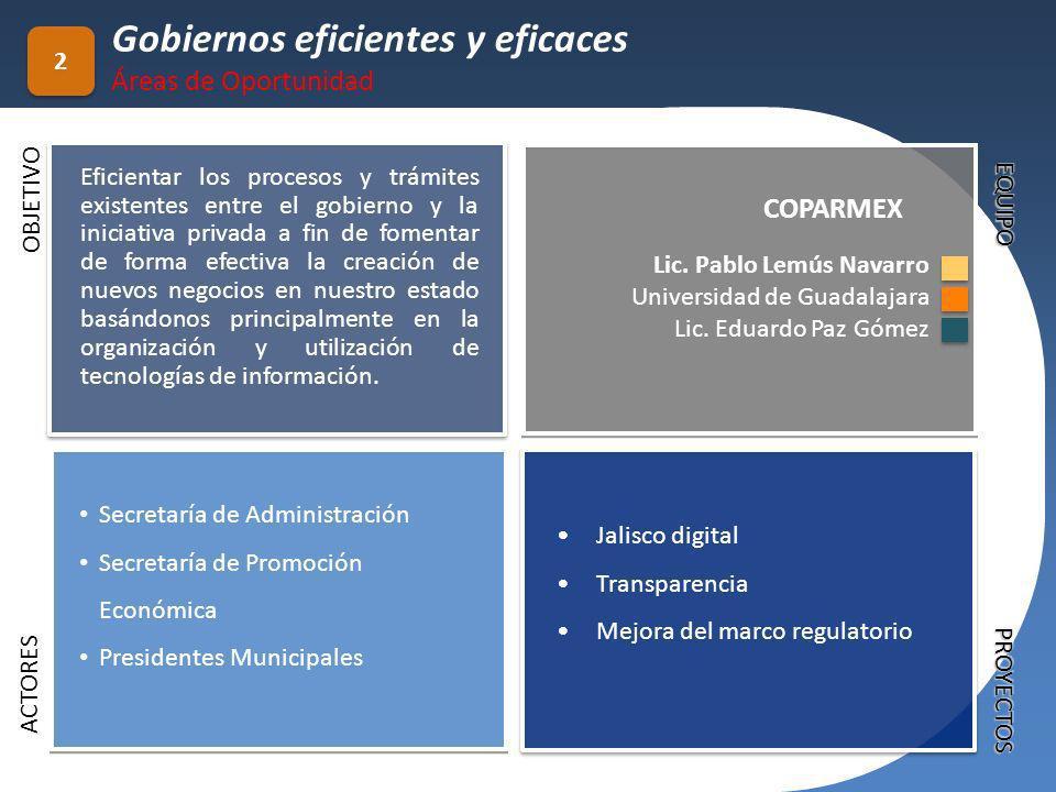 Secretaría de Administración Secretaría de Promoción Económica Presidentes Municipales Jalisco digital Transparencia Mejora del marco regulatorio Lic.