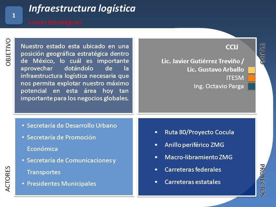 Nuestro estado esta ubicado en una posición geográfica estratégica dentro de México, lo cuál es importante aprovechar dotándolo de la infraestructura