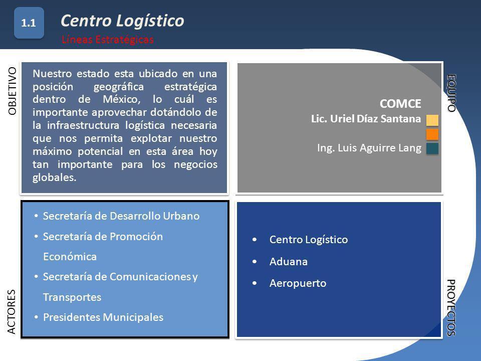 Centro Logístico Aduana Aeropuerto COMCE Lic. Uriel Díaz Santana Ing. Luis Aguirre Lang Líneas Estratégicas 1.1 Nuestro estado esta ubicado en una pos