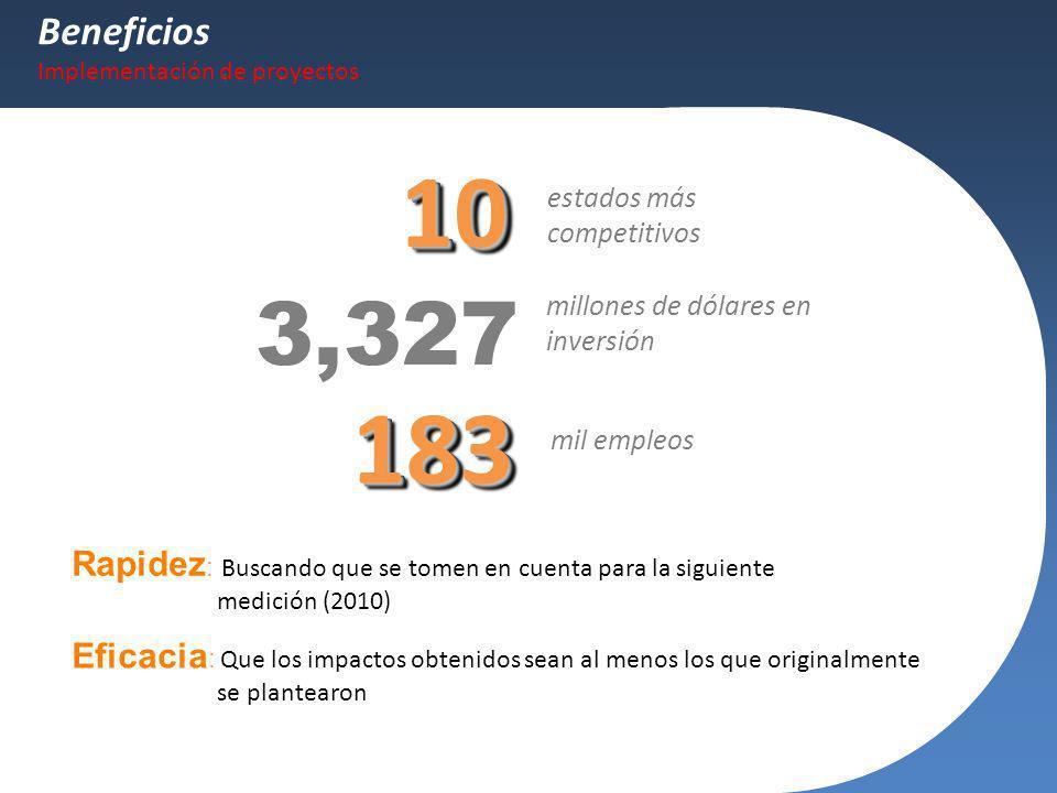 3,327 183183 millones de dólares en inversión mil empleos Beneficios Implementación de proyectos Rapidez : Buscando que se tomen en cuenta para la sig