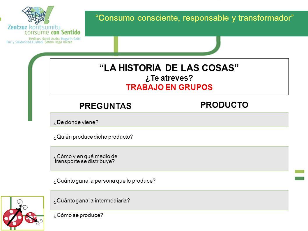 Consumo consciente, responsable y transformador PREGUNTAS PRODUCTO ¿De dónde viene? ¿Quién produce dicho producto? ¿Cómo y en qué medio de transporte