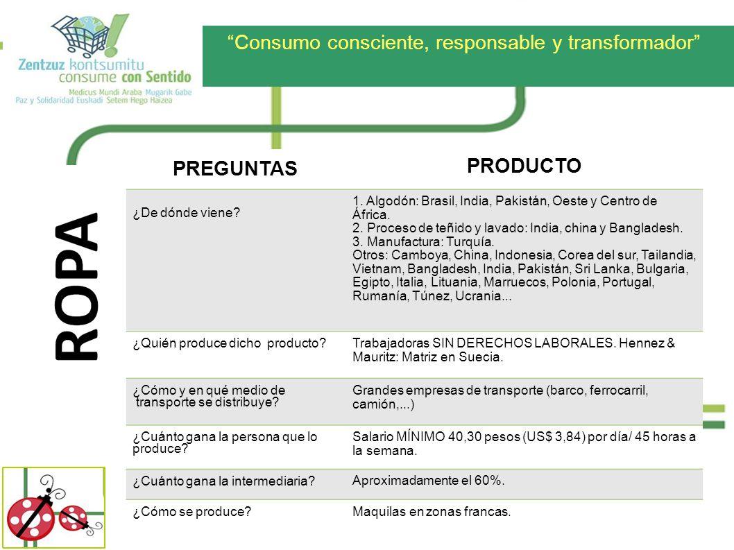 Consumo consciente, responsable y transformador PREGUNTAS PRODUCTO ¿De dónde viene? 1. Algodón: Brasil, India, Pakistán, Oeste y Centro de África. 2.