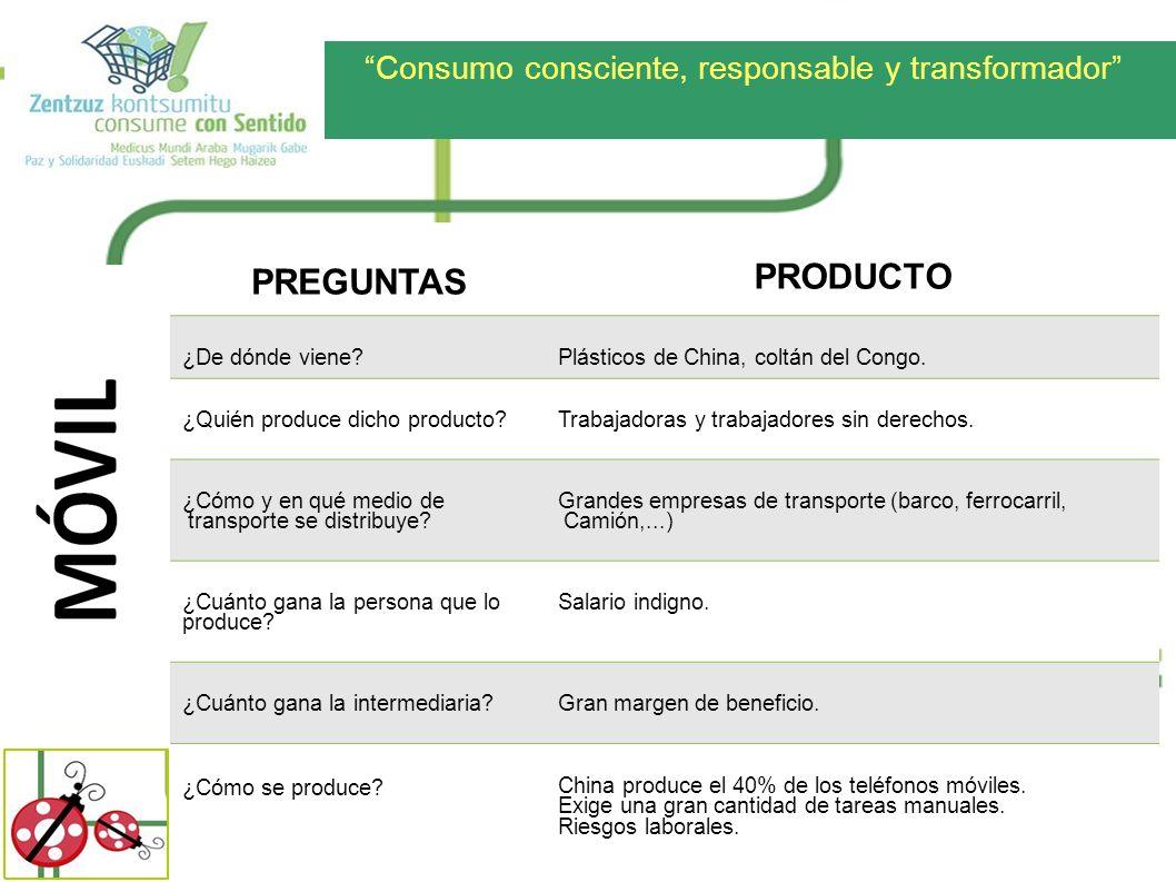 Consumo consciente, responsable y transformador PREGUNTAS PRODUCTO ¿De dónde viene?Plásticos de China, coltán del Congo. ¿Quién produce dicho producto