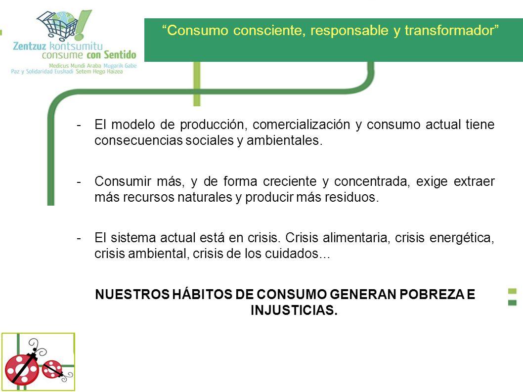 Consumo consciente, responsable y transformador -El modelo de producción, comercialización y consumo actual tiene consecuencias sociales y ambientales