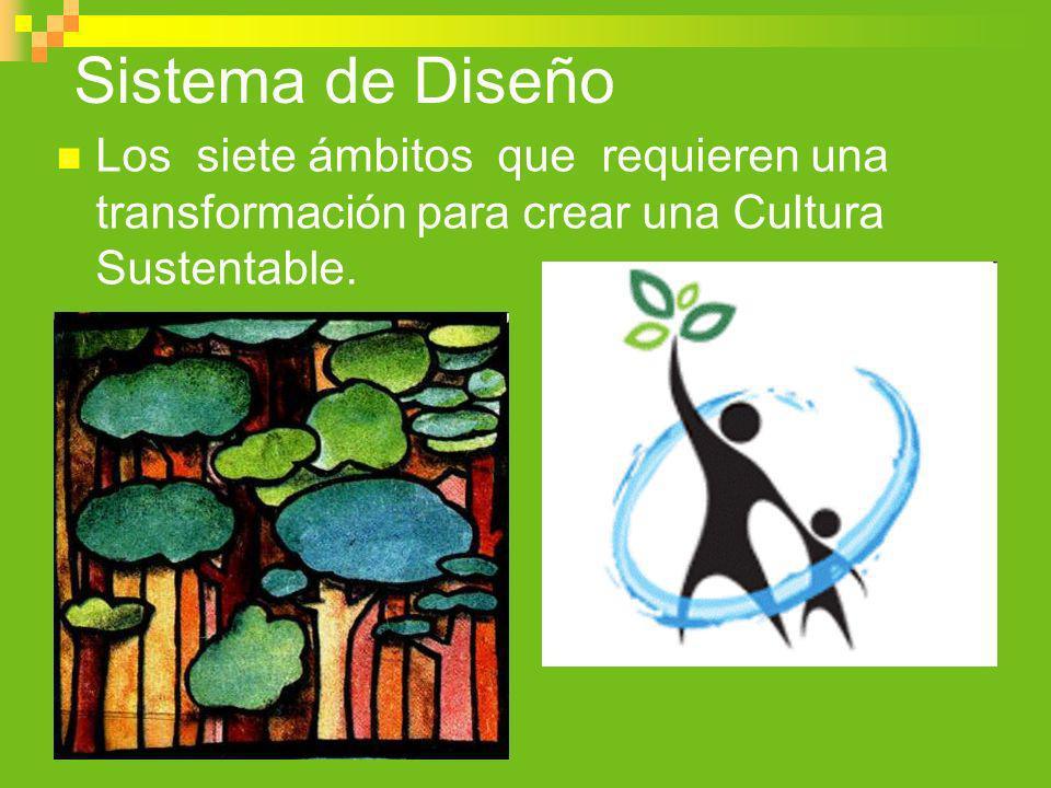 Sistema de Diseño Los siete ámbitos que requieren una transformación para crear una Cultura Sustentable.