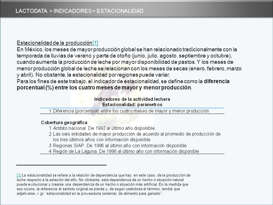 Estacionalidad de la producción[1][1] En México, los meses de mayor producción global se han relacionado tradicionalmente con la temporada de lluvias