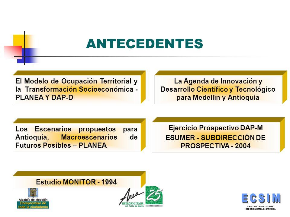 CENTRO DE ESTUDIOS EN ECONOMÍA SISTÉMICA ANTECEDENTES El Modelo de Ocupación Territorial y la Transformación Socioeconómica - PLANEA Y DAP-D Los Escenarios propuestos para Antioquia, Macroescenarios de Futuros Posibles – PLANEA Estudio MONITOR - 1994 Ejercicio Prospectivo DAP-M ESUMER - SUBDIRECCIÓN DE PROSPECTIVA - 2004 La Agenda de Innovación y Desarrollo Científico y Tecnológico para Medellín y Antioquia