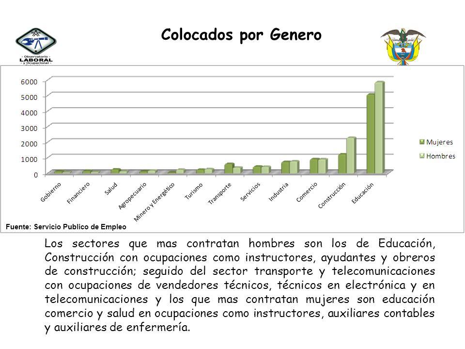 Colocados por Genero Los sectores que mas contratan hombres son los de Educación, Construcción con ocupaciones como instructores, ayudantes y obreros