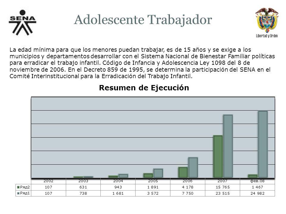 La edad mínima para que los menores puedan trabajar, es de 15 años y se exige a los municipios y departamentos desarrollar con el Sistema Nacional de Bienestar Familiar políticas para erradicar el trabajo infantil.