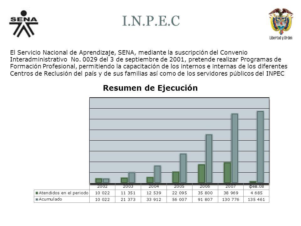 El Servicio Nacional de Aprendizaje, SENA, mediante la suscripción del Convenio Interadministrativo No.