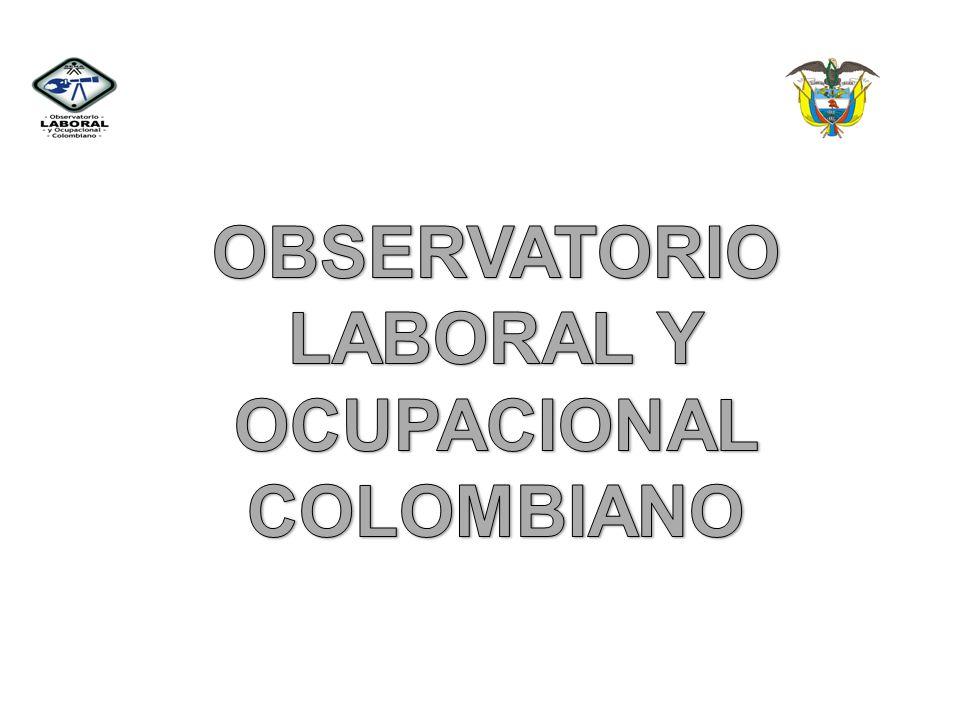 Dirección de Empleo y Trabajo Observatorio Laboral y Ocupacional Colombiano Notiempleo No.