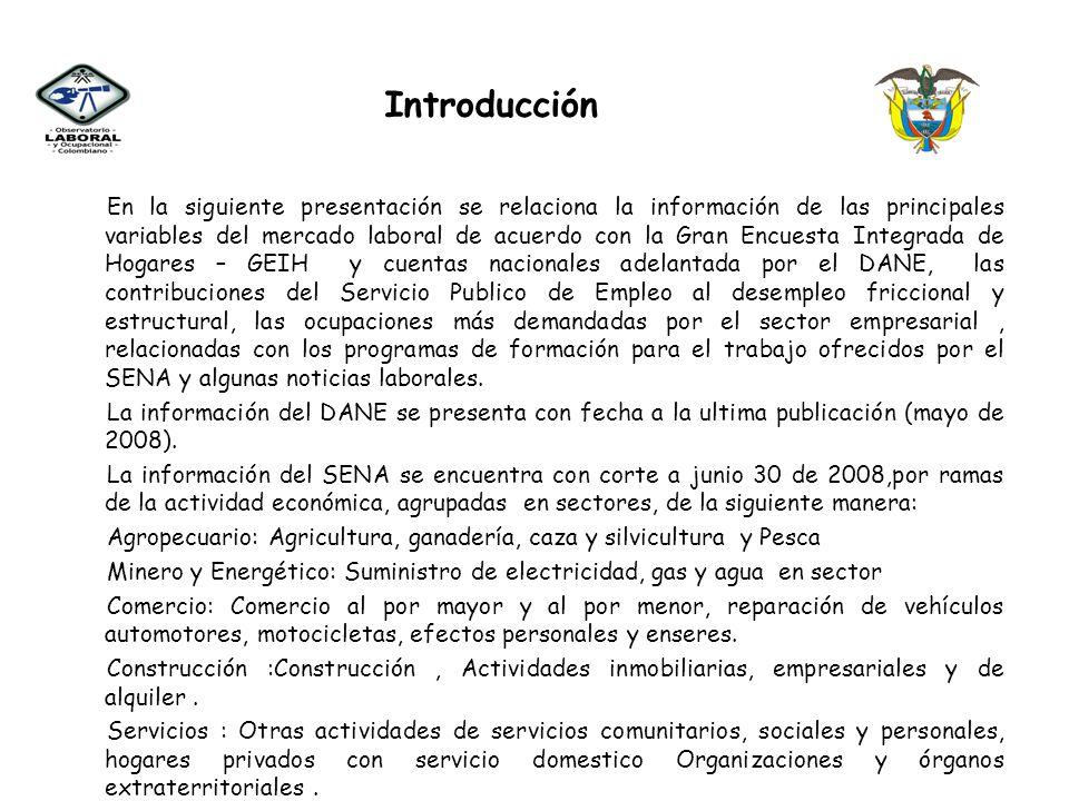 GRAN ENCUESTA INTEGRADA DE HOGARES ESTADÍSTICAS BÁSICAS DANE – Mayo de 2008 (Miles) Variable o IndicadorNacional Población en Edad de Trabajar35.821.