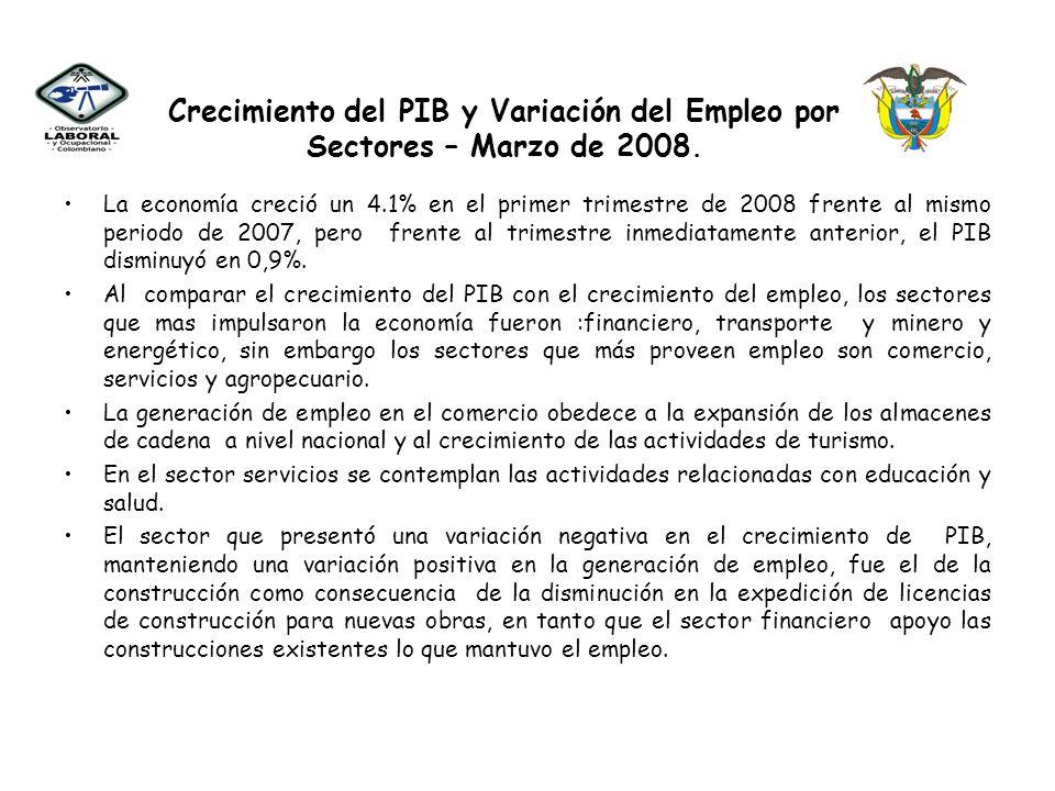 Contribuciones del SPE al desempleo Friccional La contribución del Servicio Público de Empleo a la disminución del desempleo friccional al apoyar a la intermediación laboral entre empresarios y buscadores de empleo, fue del 7% en el primer trimestre de 2007, y del 5 % en el segundo trimestre de 2008.