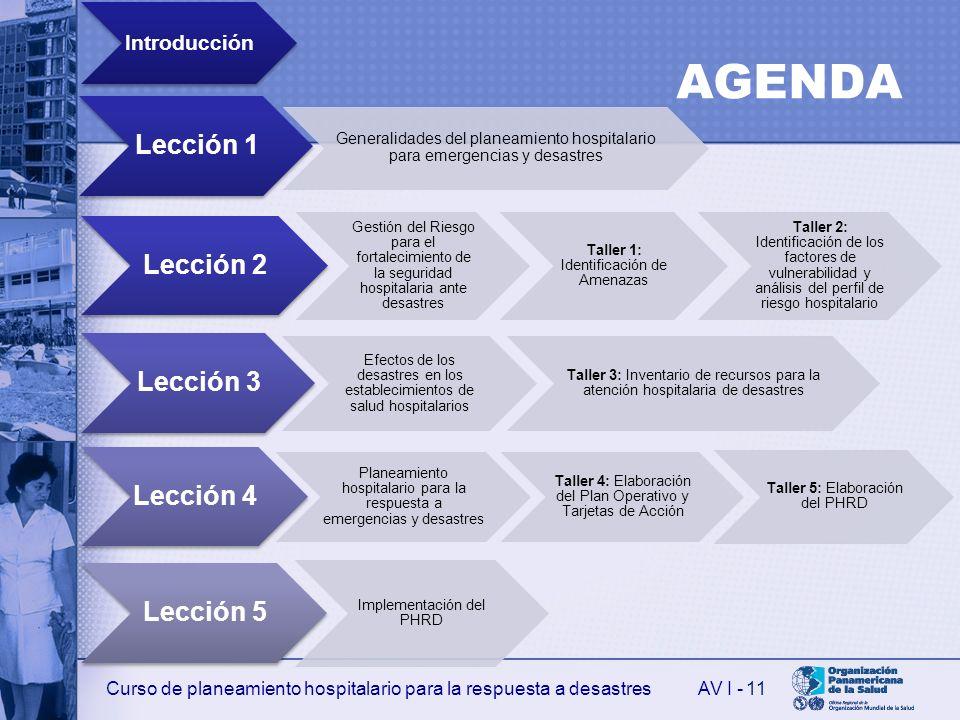 Curso de planeamiento hospitalario para la respuesta a desastresAV I - AGENDA Introducción Lección 1 Generalidades del planeamiento hospitalario para
