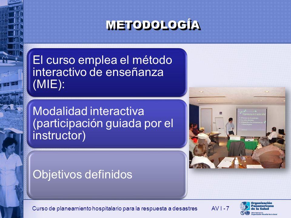 Curso de planeamiento hospitalario para la respuesta a desastresAV I - 7 METODOLOGÍA El curso emplea el método interactivo de enseñanza (MIE): Modalidad interactiva (participación guiada por el instructor) Objetivos definidos