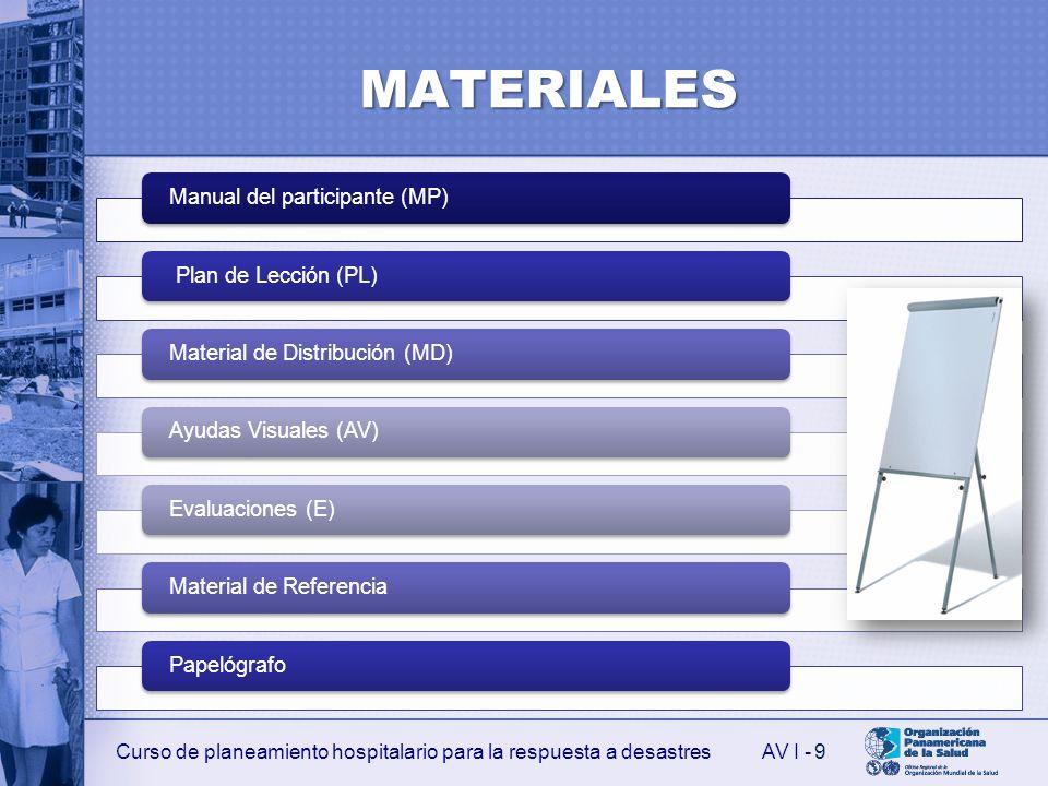 Curso de planeamiento hospitalario para la respuesta a desastresAV I - MATERIALES Manual del participante (MP) Plan de Lección (PL)Material de Distribución (MD)Ayudas Visuales (AV)Evaluaciones (E)Material de ReferenciaPapelógrafo 9