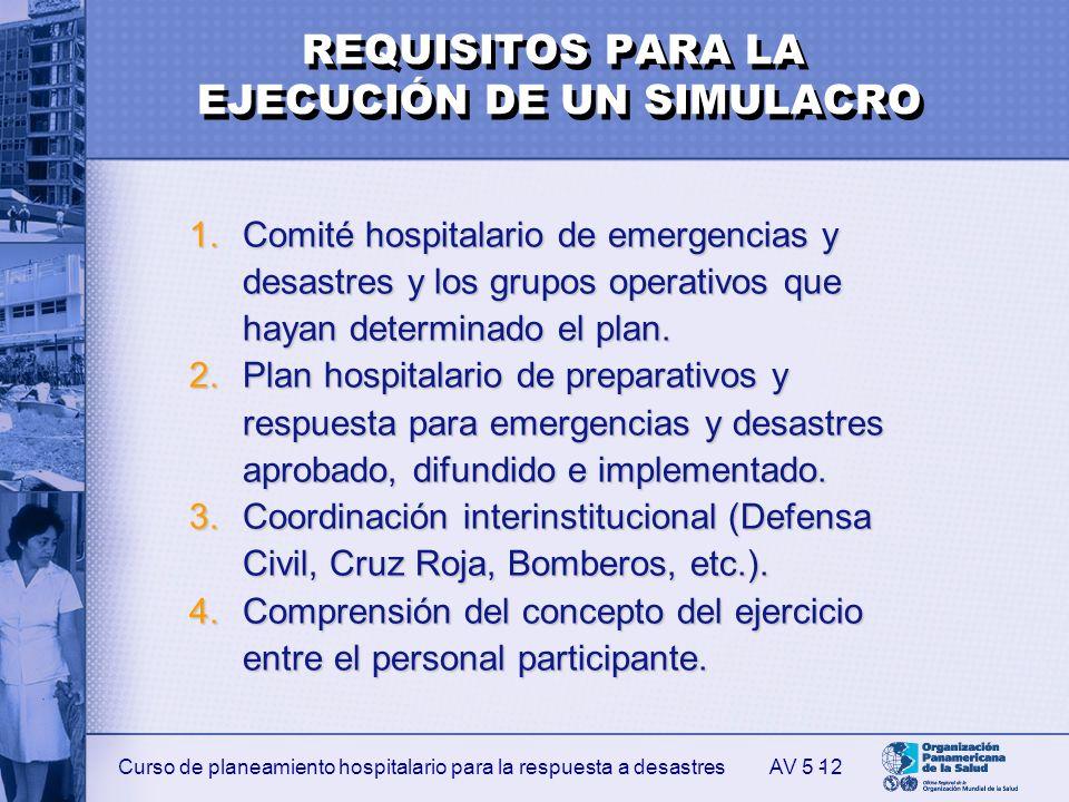 Curso de planeamiento hospitalario para la respuesta a desastres 12 1.Comité hospitalario de emergencias y desastres y los grupos operativos que hayan