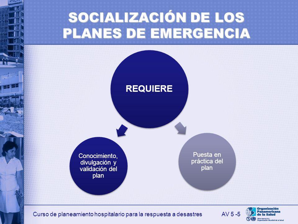 Curso de planeamiento hospitalario para la respuesta a desastres SOCIALIZACIÓN DE LOS PLANES DE EMERGENCIA AV 5 -5 REQUIERE Conocimiento, divulgación