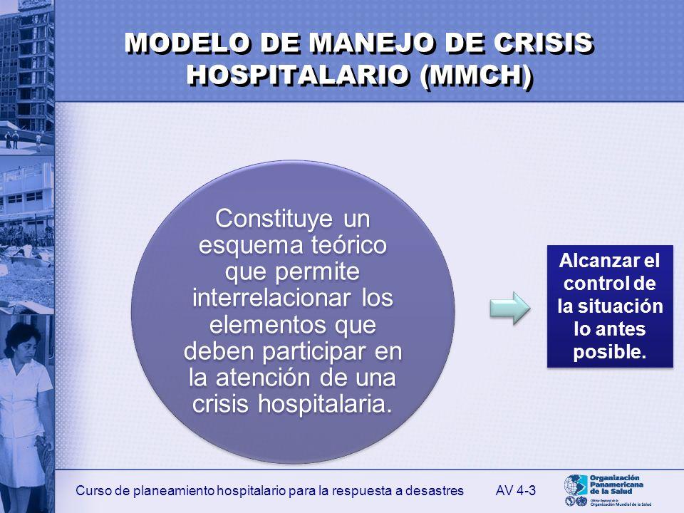 Curso de planeamiento hospitalario para la respuesta a desastres ELEMENTOS BÁSICOS DEL MMCH AV 4-4 Los elementos básicos del MMCH son: El Sistema Organizativo Hospitalario para situaciones de crisis y emergencia.