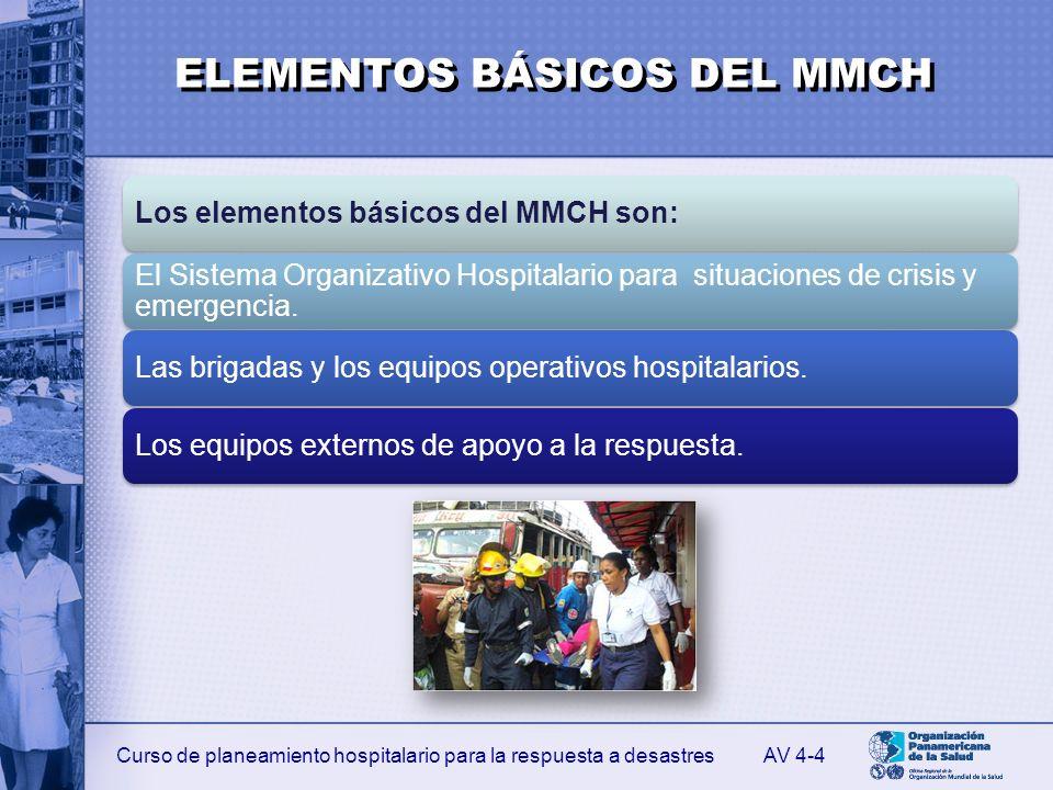 Curso de planeamiento hospitalario para la respuesta a desastresAV 4-5 MODELO DE MANEJO DE CRISIS HOSPITALARIA - COE -PHRD INTEGRACIÓN A LA RED DE SERVICIOS DE SALUD SEGURIDAD HOSPITALARIA ANTE EMERGENCIAS Y DESASTRES
