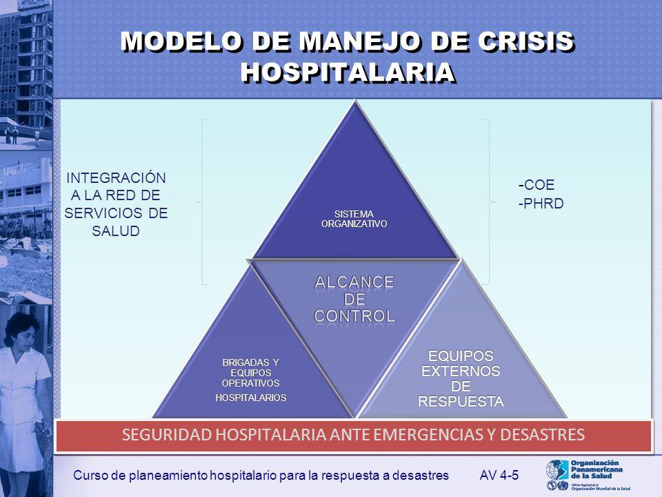 Curso de planeamiento hospitalario para la respuesta a desastresAV 4-5 MODELO DE MANEJO DE CRISIS HOSPITALARIA SEGURIDAD HOSPITALARIA ANTE EMERGENCIAS Y DESASTRES