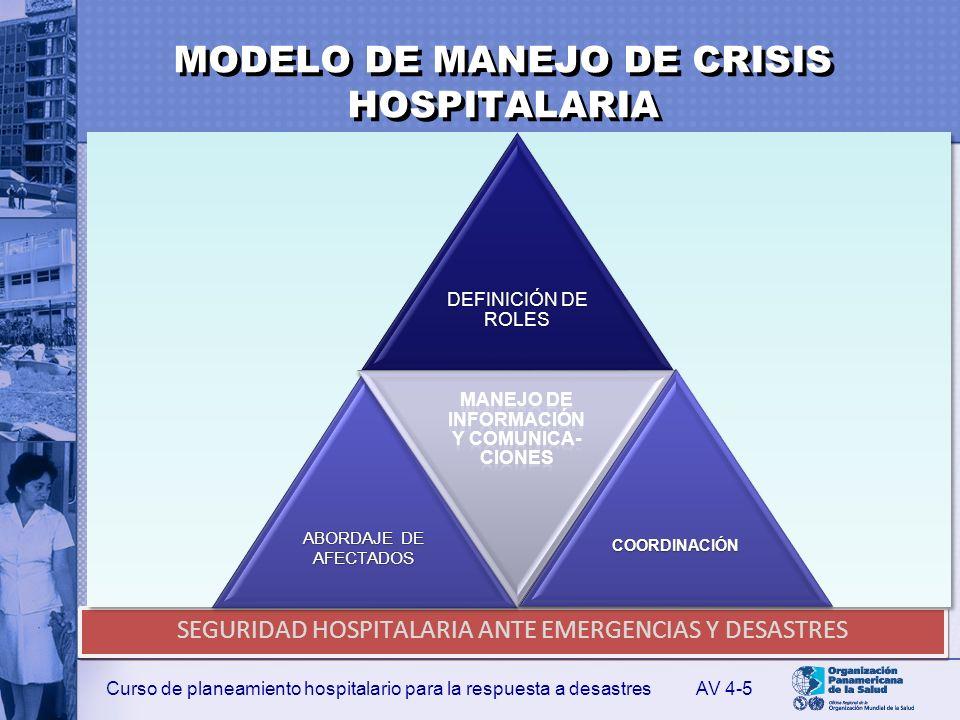 Curso de planeamiento hospitalario para la respuesta a desastres COE HOSPITALARIO Entidad organizativa fundamental para el manejo de emergencias y desastres.