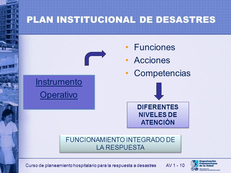 Curso de planeamiento hospitalario para la respuesta a desastres PLAN INSTITUCIONAL DE DESASTRES Instrumento Operativo Funciones Acciones Competencias