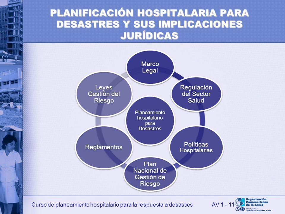 Curso de planeamiento hospitalario para la respuesta a desastres PLANIFICACIÓN HOSPITALARIA PARA DESASTRES Y SUS IMPLICACIONES JURÍDICAS Planeamiento