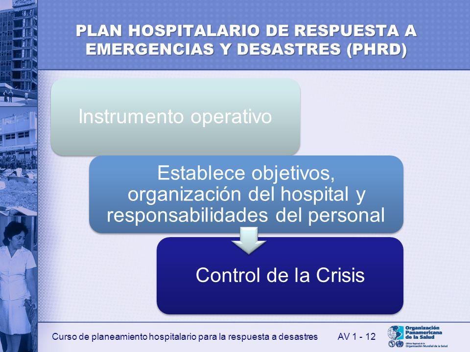 Curso de planeamiento hospitalario para la respuesta a desastres PLAN HOSPITALARIO DE RESPUESTA A EMERGENCIAS Y DESASTRES (PHRD) Instrumento operativo