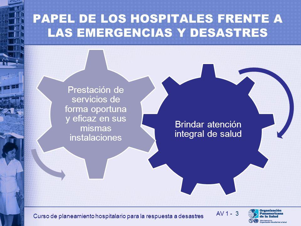 Curso de planeamiento hospitalario para la respuesta a desastres PAPEL DE LOS HOSPITALES FRENTE A LAS EMERGENCIAS Y DESASTRES Brindar atención integra
