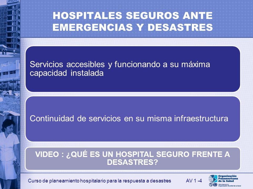 Curso de planeamiento hospitalario para la respuesta a desastres HOSPITALES SEGUROS ANTE EMERGENCIAS Y DESASTRES Servicios accesibles y funcionando a