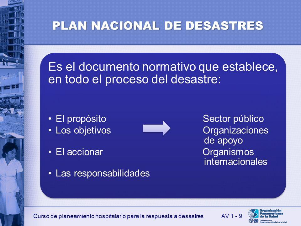 Curso de planeamiento hospitalario para la respuesta a desastres PLAN NACIONAL DE DESASTRES Es el documento normativo que establece, en todo el proces