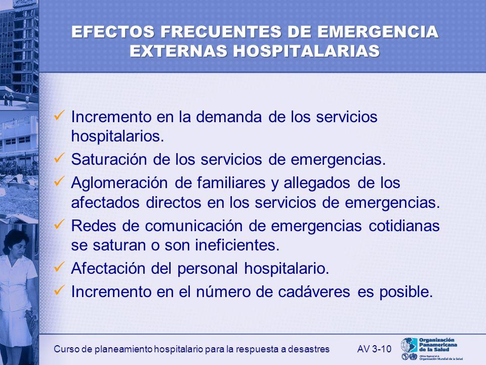 Curso de planeamiento hospitalario para la respuesta a desastres EFECTOS FRECUENTES DE EMERGENCIA EXTERNAS HOSPITALARIAS Incremento en la demanda de l