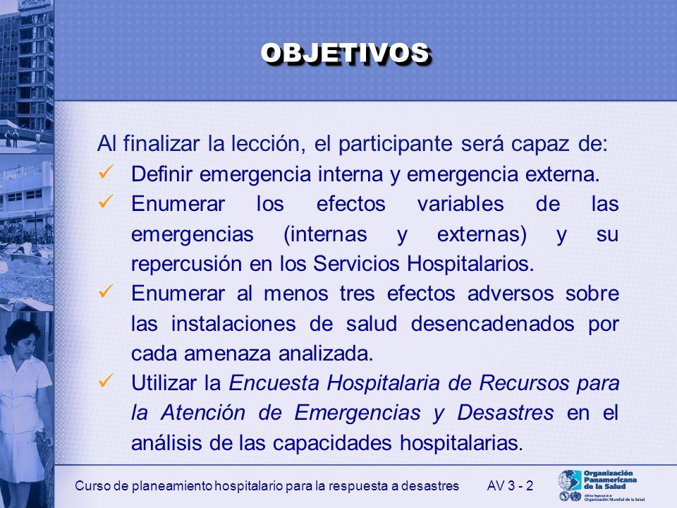 Curso de planeamiento hospitalario para la respuesta a desastres 2 Al finalizar la lección, el participante será capaz de: Definir emergencia interna