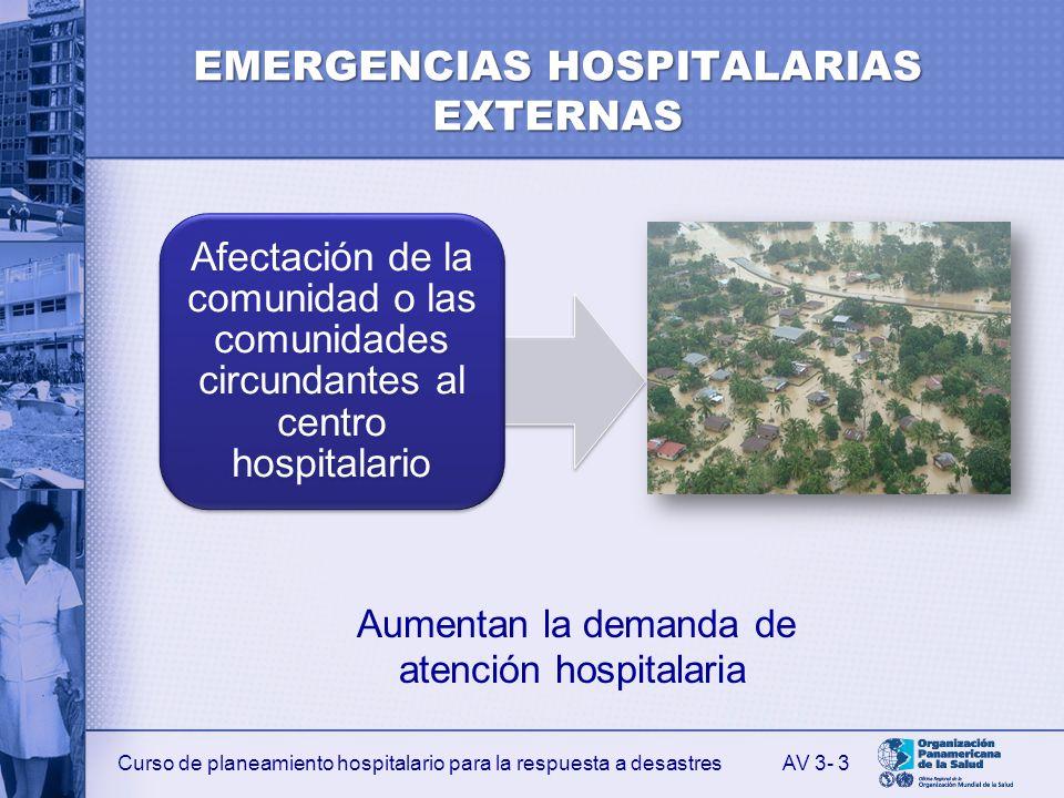 Curso de planeamiento hospitalario para la respuesta a desastres EMERGENCIAS HOSPITALARIAS EXTERNAS Afectación de la comunidad o las comunidades circu