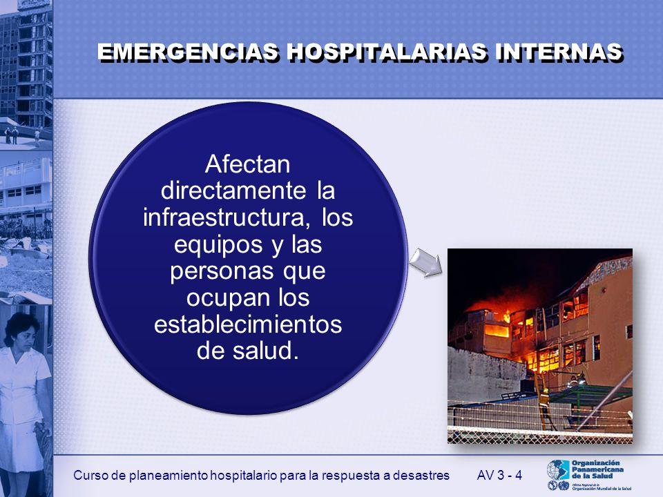 Curso de planeamiento hospitalario para la respuesta a desastres 4 AV 3 - EMERGENCIAS HOSPITALARIAS INTERNAS Afectan directamente la infraestructura,