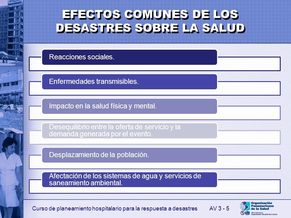 Curso de planeamiento hospitalario para la respuesta a desastres 5 Reacciones sociales. Enfermedades transmisibles.Impacto en la salud física y mental
