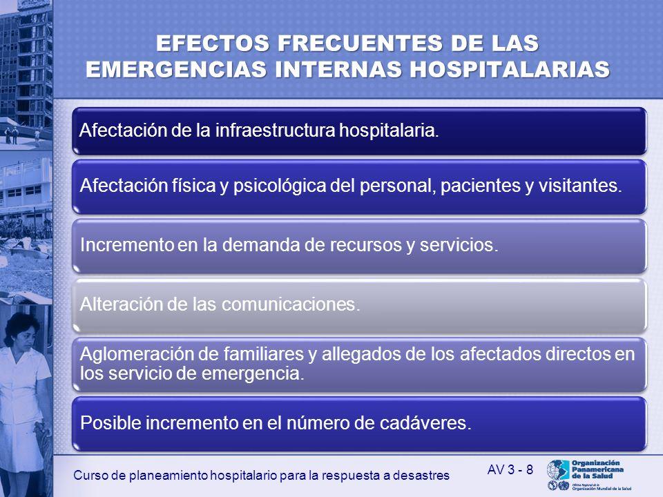 Curso de planeamiento hospitalario para la respuesta a desastres EFECTOS FRECUENTES DE LAS EMERGENCIAS INTERNAS HOSPITALARIAS Afectación de la infraes